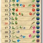 Kalendarz Biodynamiczny 2013- Czerwiec