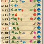 Kalendarz biodynamiczny – Listopad
