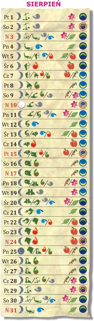 kalendarz biodynamiczny sierpień