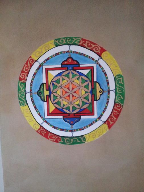 malowanie mandali